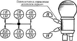 Как переключается коробка передач на КамАЗе
